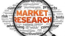 Gamifikációs piac